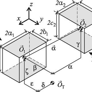 Error comparison between the fifth-order nonlinear model
