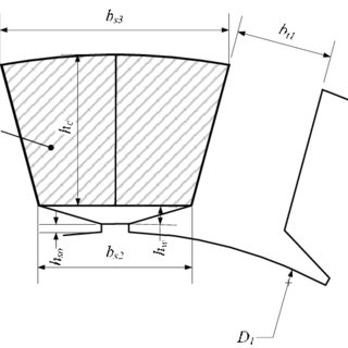 Stator slot configuration for the interior rotor PM
