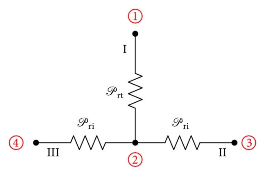 Rotor MEC module of FSM: (a) a rotor section; (b) magnetic