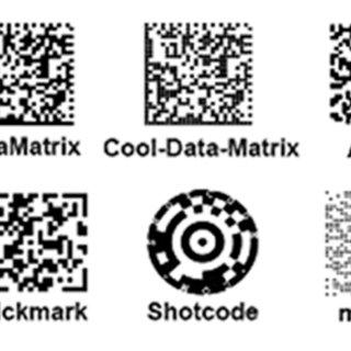 Abbildung 1: Übersicht über die derzeit verwendeten 2D