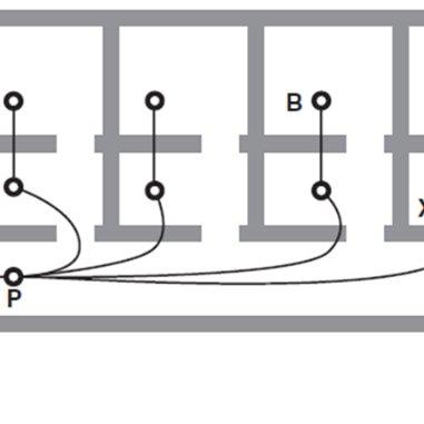 Pressure profile room 7 ? Fast Fourier Transform