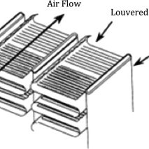 (PDF) Heat transfer and pressure drop comparison of louver