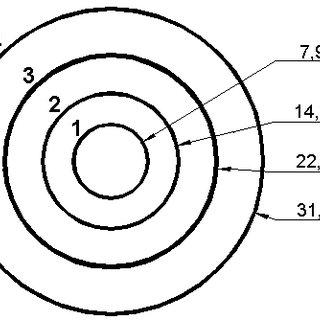 Geometría de electrodos. (a) Tetrapolar Adyacente; (b