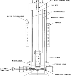 a schematic diagram of the tensometer used for testing in high pressure gases  [ 850 x 988 Pixel ]