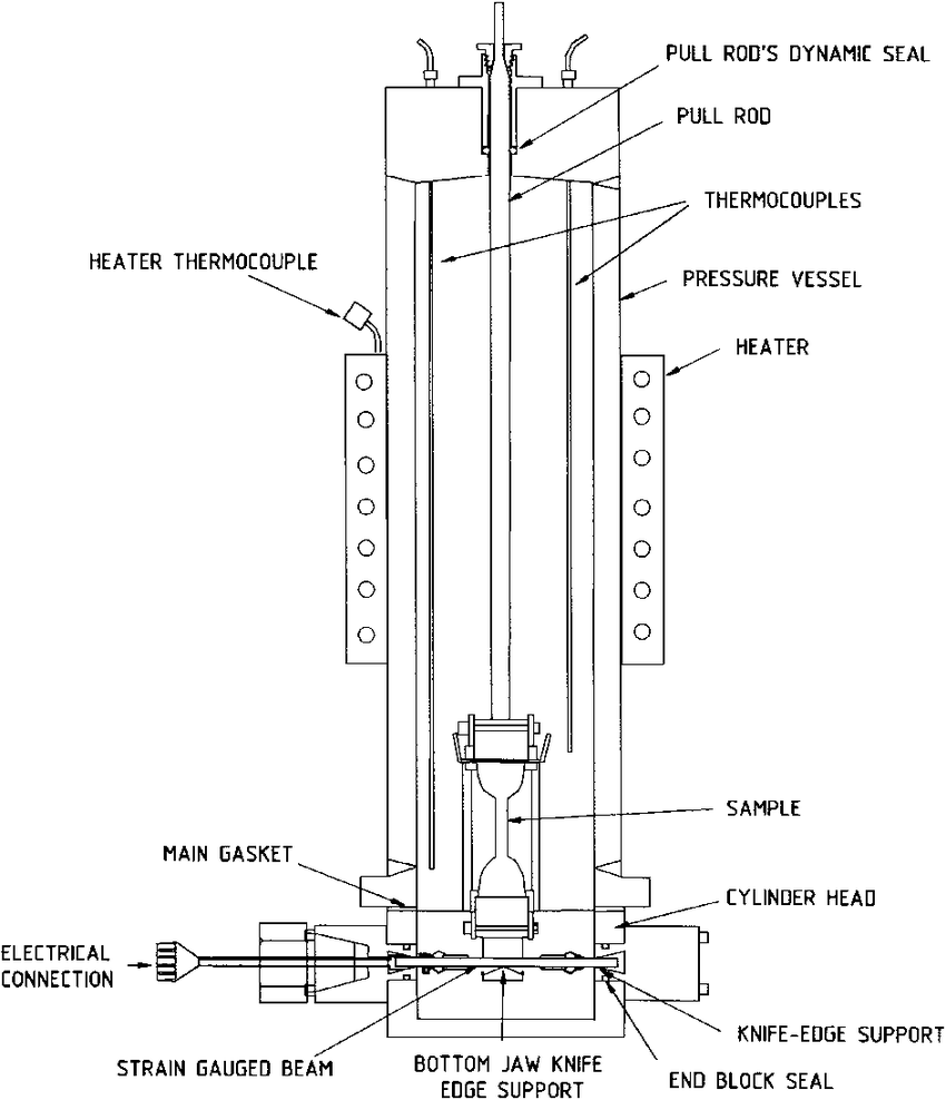 hight resolution of a schematic diagram of the tensometer used for testing in high pressure gases