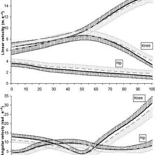 (PDF) Curve and instep kick kinematics in elite female