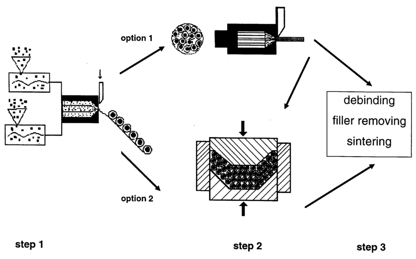 Process for making cellular metals with oriented porosity