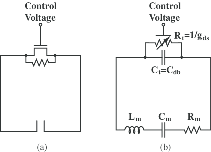 Diagram (a) and effective circuit equivalent (b) of a