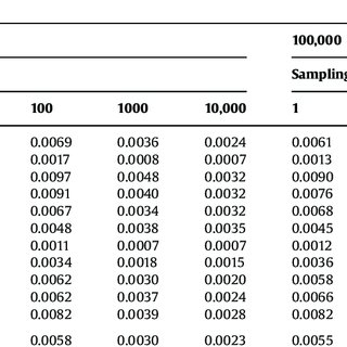 (PDF) Calculating target inventory levels for constrained