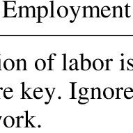 (PDF) INDUSTRIAL RELATIONS THEORY: WHAT ABOUT WORK?