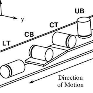 Orientation of Rectangular Blocks in a Vibratory Bowl