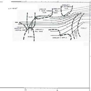 (PDF) 43 FRICTIONAL PRESSURE LOSS MEASUREMENT IN LIQUID FLOW