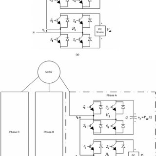 (PDF) Fundamental Frequency Switching Strategies of a