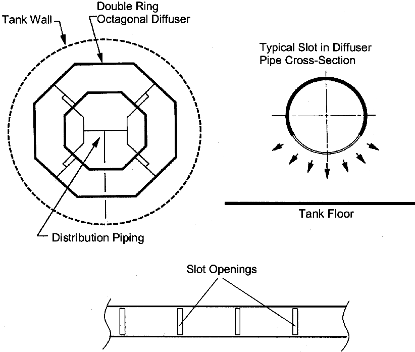 Stratified storage tank with octagonal slotted-pipe