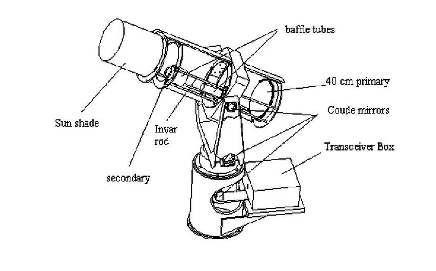 Cutaway view of the telescope, tracking mount pedestal