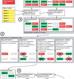argumentation flow chart steps 2 4 are repeated for each match in the search [ 850 x 1064 Pixel ]