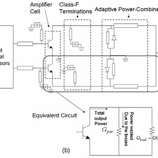 a) Circuit of the implemented out-phasing transmitter with