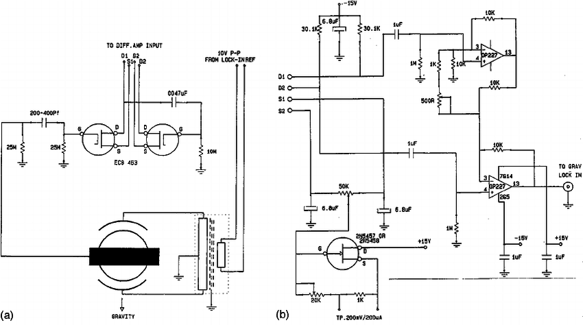 Circuit diagram for the capacitance bridge displacement