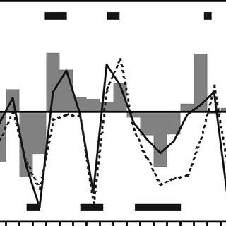 (PDF) Variability of precipitation in the Atacama Desert