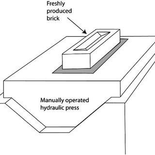 (PDF) Engineering properties of unfired clay masonry bricks