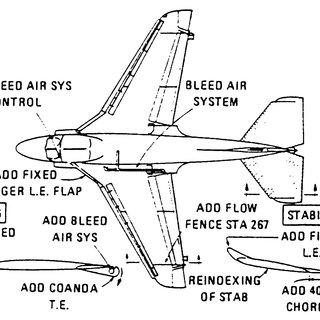 Cascade thrust reverser components, from ref. 5