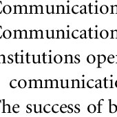 (PDF) An Institutional Theory of Organizational Communication
