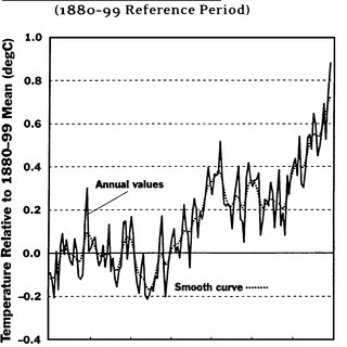 (PDF) The Effects of Changing Weather on Public Health