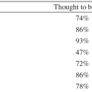 (PDF) Maximizing Vocabulary Development by Systematically