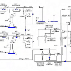 Nuclear Power Plant Diagram Worksheet Double Switch Wiring Light Free For You Flow Of The Nesjavellir Download Scientific Rh Researchgate Net Pdf