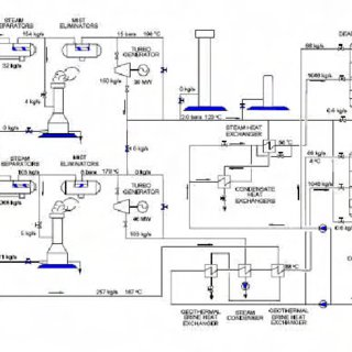 Process schematic of the CHP project in Neustdat-Glewe