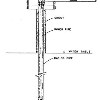 Geothermal Cooling System Diagram Air Conditioning System