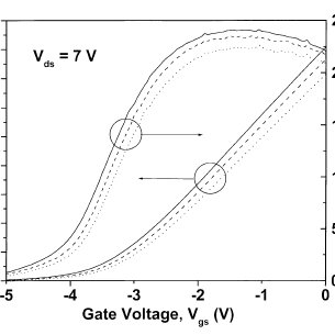 (a) The energy band diagram (from left-to-right) of the