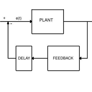 (PDF) Time delays and the control of biological systems