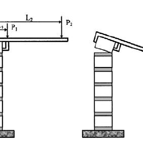 (PDF) A COMPARATIVE STUDY OF FOUR BOND WRENCHES WITH