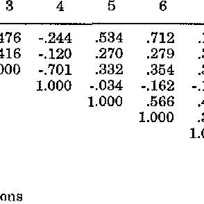 (PDF) Language and achievement of Hopi-English bilinguals