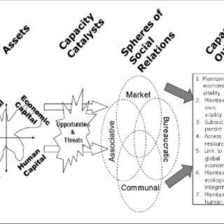 (PDF) Social Impact Assessment of Alternative Energy
