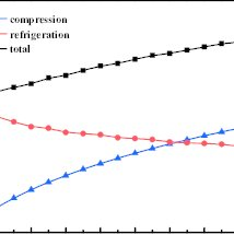 The N 2 adsorption-desorption isotherm of (A) Cl-MCM-41