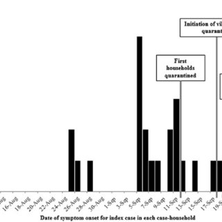 (PDF) Geospatial analysis of household spread of Ebola