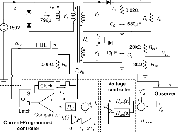 Block diagram of a flyback converter with primary-side