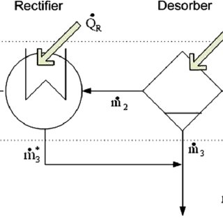 (a) Schematic of desorber function. (b) Exploded view of