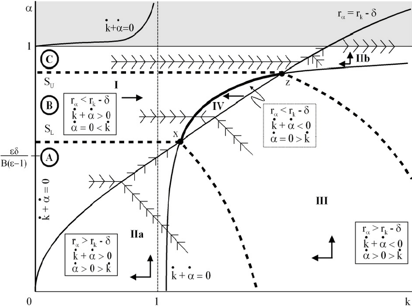 Diagram S Acurnamedia