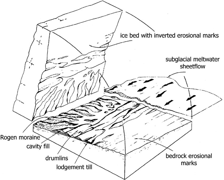 6. Landform formation by broad, subglacial meltwater flow