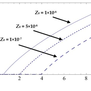 Experimental results of spatial frequency response of