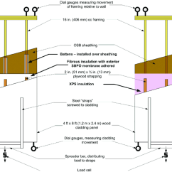 House Insulation Diagram Bms Wiring Basic Diagrams Control