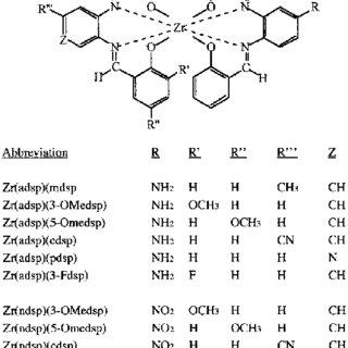 (PDF) Functional Derivatives of [4‐Amino‐N,N′‐bis(2