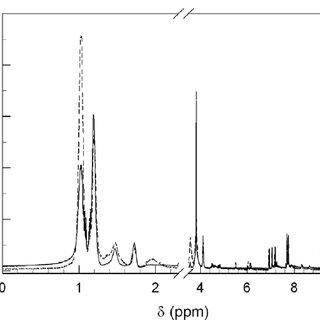 (𝗣𝗗𝗙) Chem Commun 2009 SI