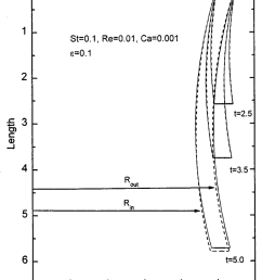 time evolution of the film obtained from the analytical solution of set b with st0  [ 850 x 1149 Pixel ]