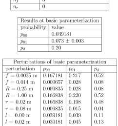 results for a tabletop vision system the basic parameterization corresponds to our experimental setup  [ 850 x 1680 Pixel ]