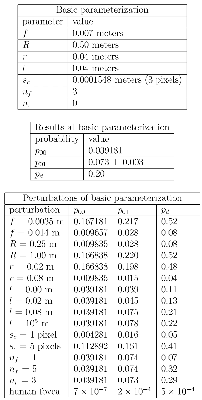 hight resolution of results for a tabletop vision system the basic parameterization corresponds to our experimental setup