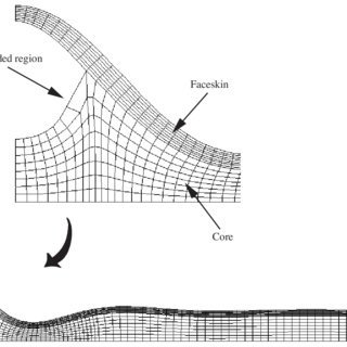 (PDF) Buckling Analysis of Debonded Sandwich Panel Under